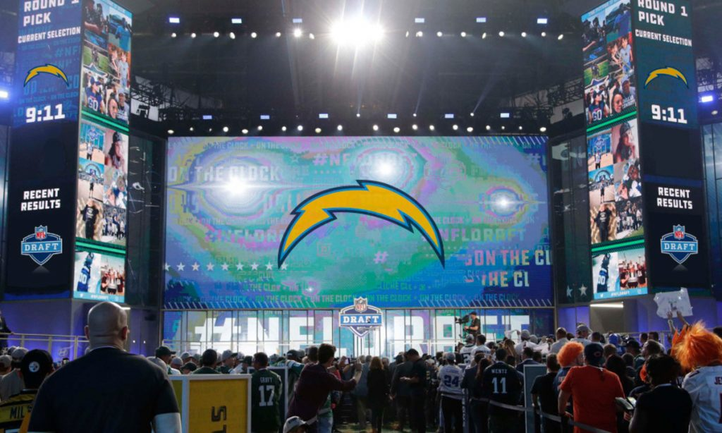 Los Angeles Chargers 2021 Draft Recap